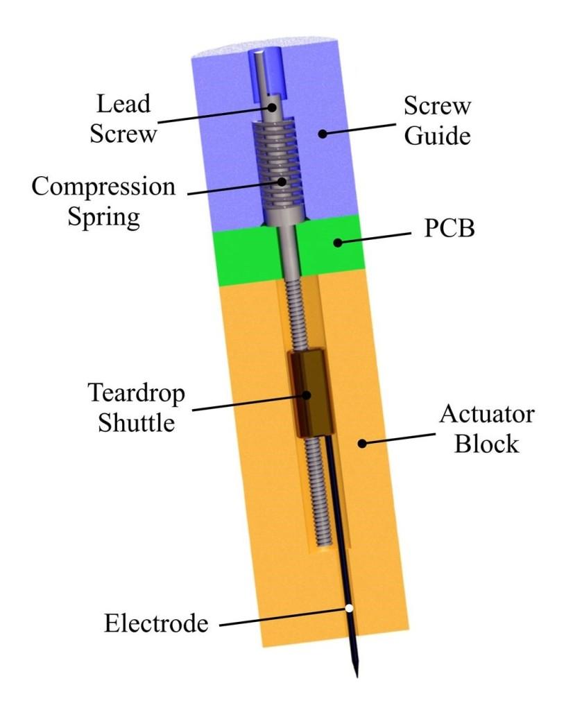 actuator image 1 23 15